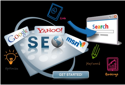 Ranking SEO Services